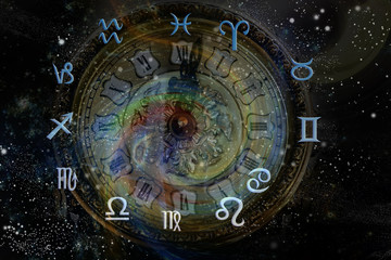 Astrology, twelve zodiac signs