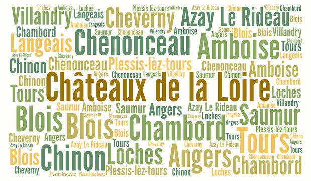 Châteaux de la Loire nuage de mots