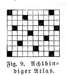 8-end satin weaving pattern (from Meyers Lexikon, 1895, 7/510)