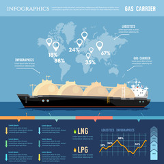 Oil and gas industry infographics. LNG tanker, natural gas