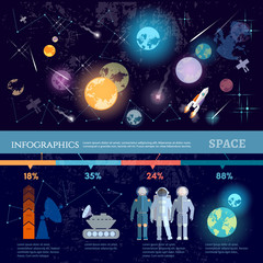 Space infographics. Study universe astronauts on new planets