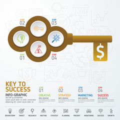 key to success concept. Info graphy concept. Use for business, marketing, creative, web design and graphics. Vector, Background. Info-graphic inspire to drive your business project.