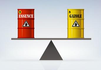 Baril - Essence - Gazole - prix - équilibre - taxe