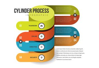 Cylinder Process Graph