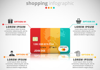 Shopping Infographic with Credit Card Illustration 1