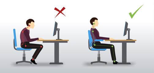 ergonomic. Wrong and correct sitting posture