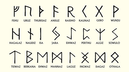 Set of Old Norse Scandinavian runes. Runic alphabet ,futhark. An