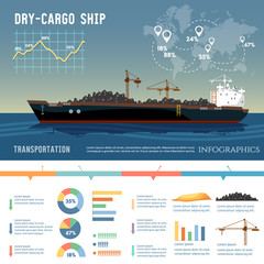 Cargo ship. Logistics and transportation concept. Tanker