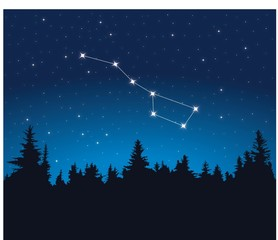 Constellation Big dipper
