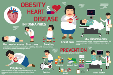 Graphics content presentation about fat women obesity and heart