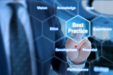 Best practices areas grid explained by businessman
