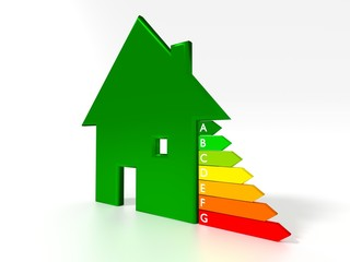 Green house symbol next to an energy efficiency graph