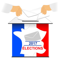 élection 2017 France voter