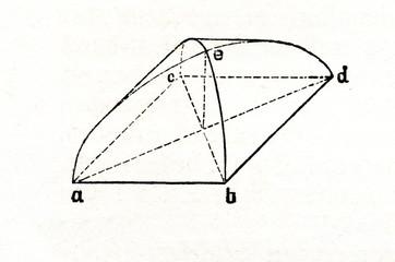 Cloister vault (from Meyers Lexikon, 1895, 7/540)