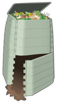 Déchets - Type de composteur