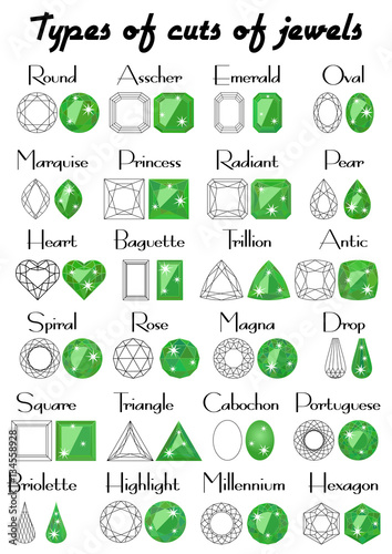 Set Of Different Types Of Cuts Of Precious Stones In Outline And