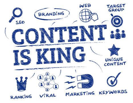 content is king concept concept doodle