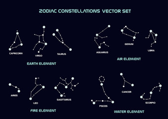 Information graphic zodiac constellations line set. Vector illustration.
