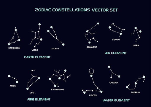 Information graphic zodiac constellations line set. Vector illustration.