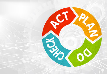business pdca white background