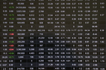 Stock market price list background, investment finance concept