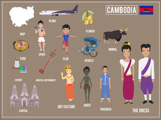 Vector illustration of National Play game culture of Cambodia