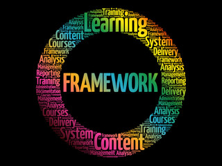 Framework circle word cloud collage, business concept
