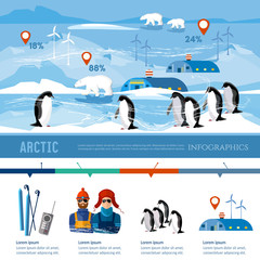Travel to Antarctica infographics