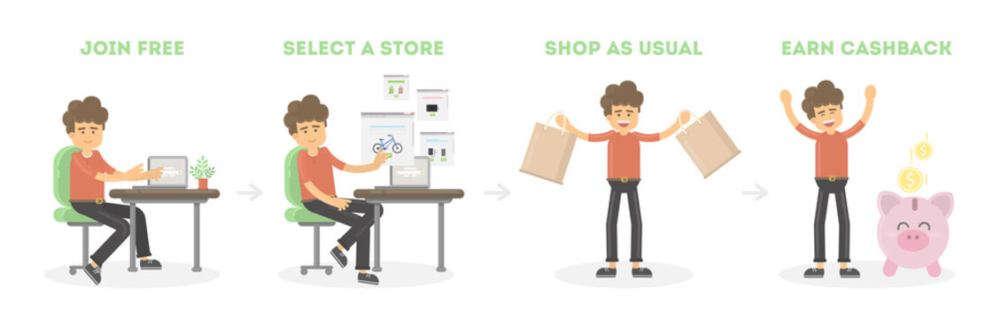 Shopping and cashback set on white background. Man signing in, shopping and earn cashback money.