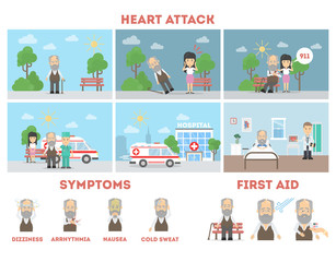 Heart attack infographic on white background. Symptoms, first aid.