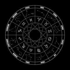 Vector illustration of Virgo constellation on the black background