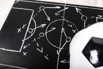 Soccer plan chalk board with formation tactic