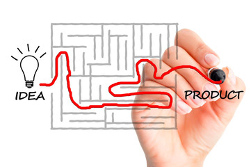 Bringing a product from concept to reality concept suggested by finding a path in a maze