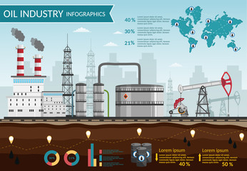 Vector Oil rig industry of processing petrol and transportation infographics production elements of set.
