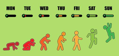 Weekly working life evolution game energy bar