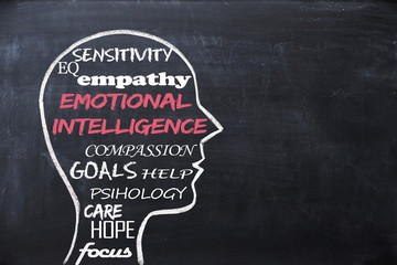 Emotional intelligence EQ concept with human head shape on blackboard