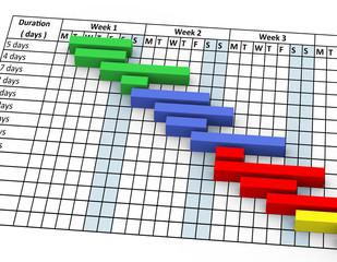 3d gantt chart percentage progress