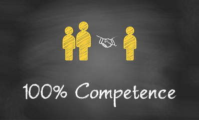 100% Competence