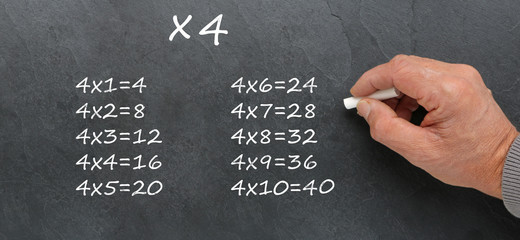 Table de multiplication de 4 à la craie sur ardoise