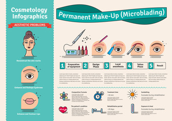 Vector Illustrated set with salon Permanent Makeup