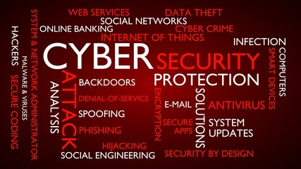 Cyber security and protection word tag cloud. 3D rendering, red English variant.