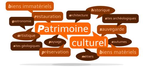 Nuage de Mots Patrimoine Culturel v3