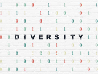 Finance concept: Diversity on wall background