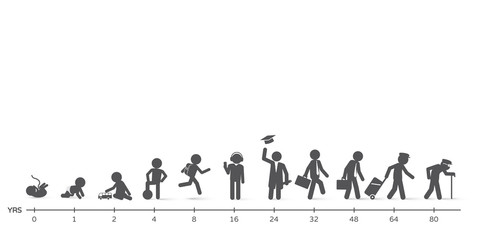 Man Lifecycle from birth to old age in silhouettes. Short story of human in different life ages - figure set. Wall mural