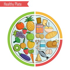 Healthy plate nutrition balance illustration