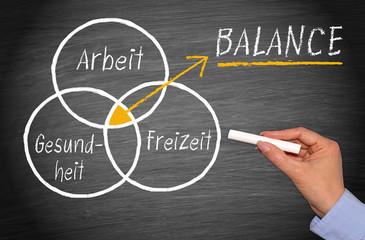 Arbeit, Freizeit, Gesundheit - Work Life Balance