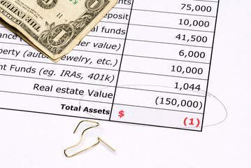 Devalued real estate balance sheet