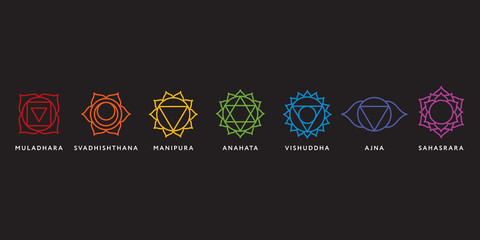Set of seven chakra symbols with names, vector