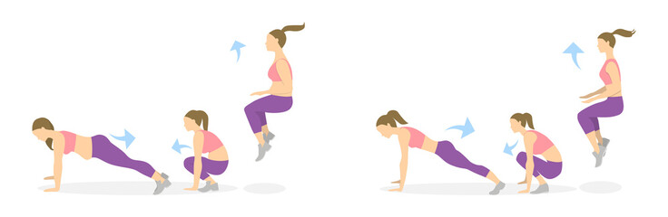 Burpees exercise for whole body on white background. Healthy lifestyle. Workout for endurance. From fat to skinny.