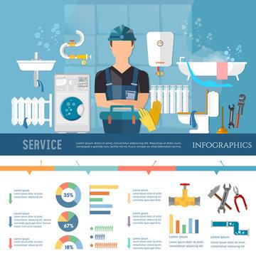 Professional plumber infographic pipe repair
